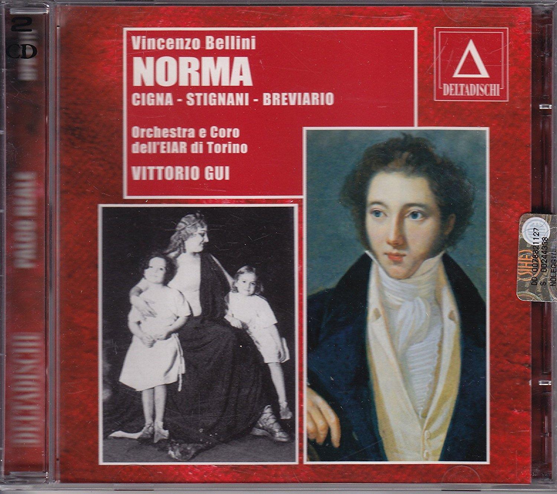 Norma Cigna